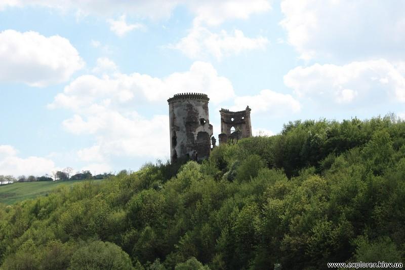 Две крепости