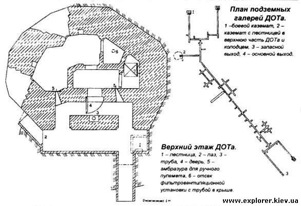 plan-dota-402